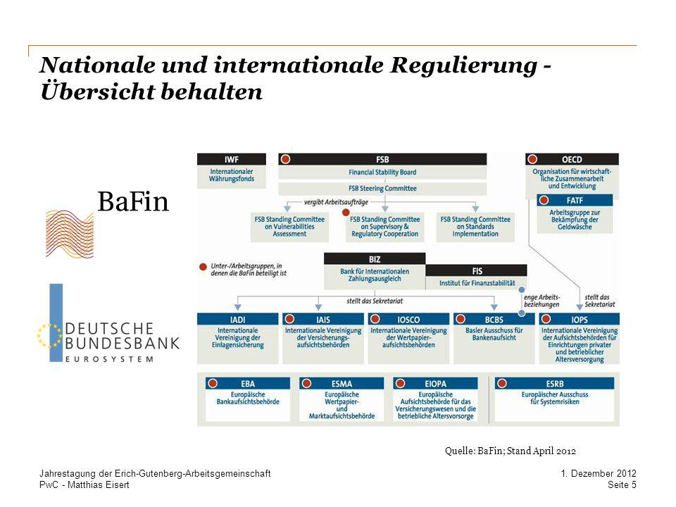 Nationale und internationale Regulierung - Übersicht behalten