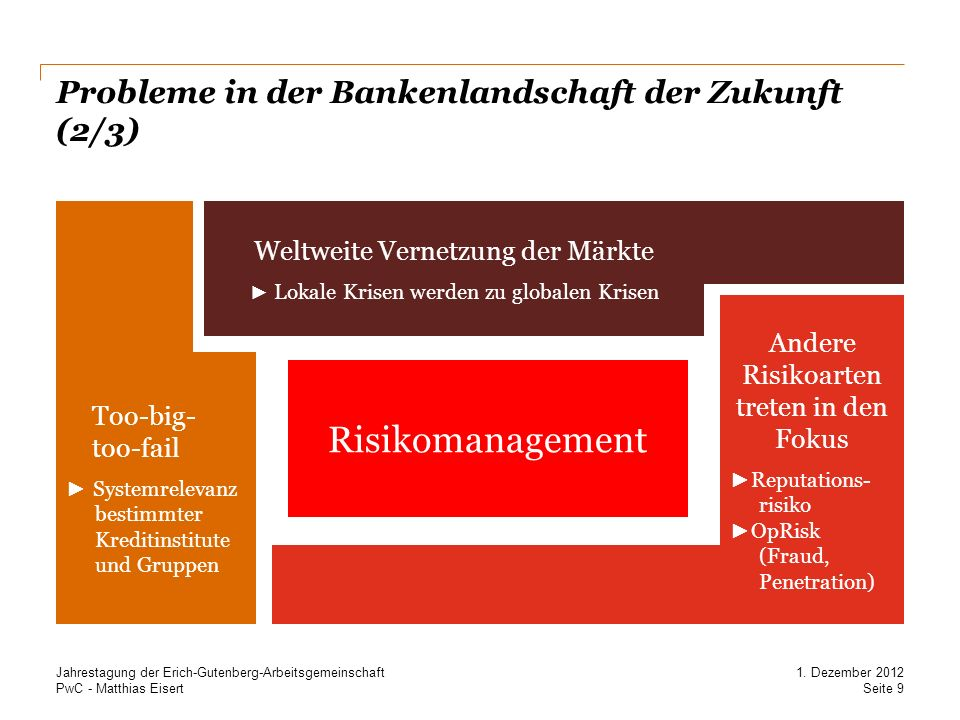 Probleme in der Bankenlandschaft der Zukunft (2/3)