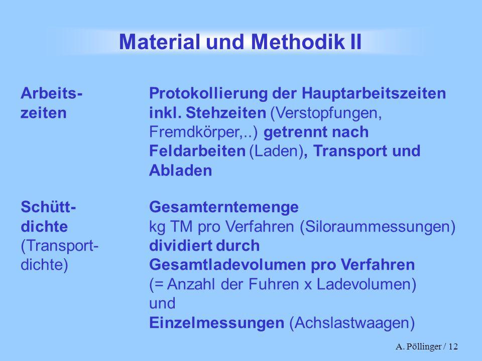 Material und Methodik II