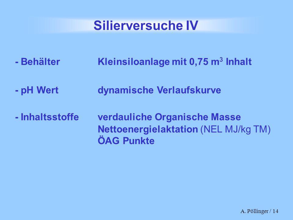 Silierversuche IV - Behälter Kleinsiloanlage mit 0,75 m3 Inhalt