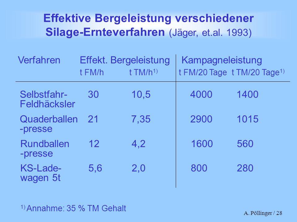 Effektive Bergeleistung verschiedener Silage-Ernteverfahren (Jäger, et