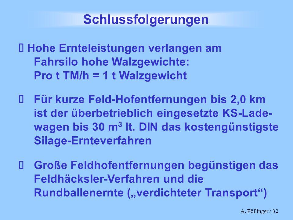 Schlussfolgerungen è Hohe Ernteleistungen verlangen am Fahrsilo hohe Walzgewichte: Pro t TM/h = 1 t Walzgewicht.