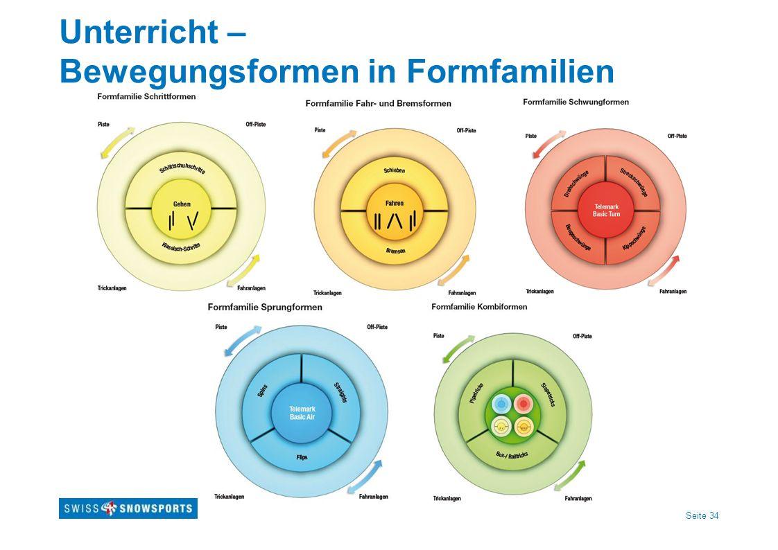 Unterricht – Bewegungsformen in Formfamilien