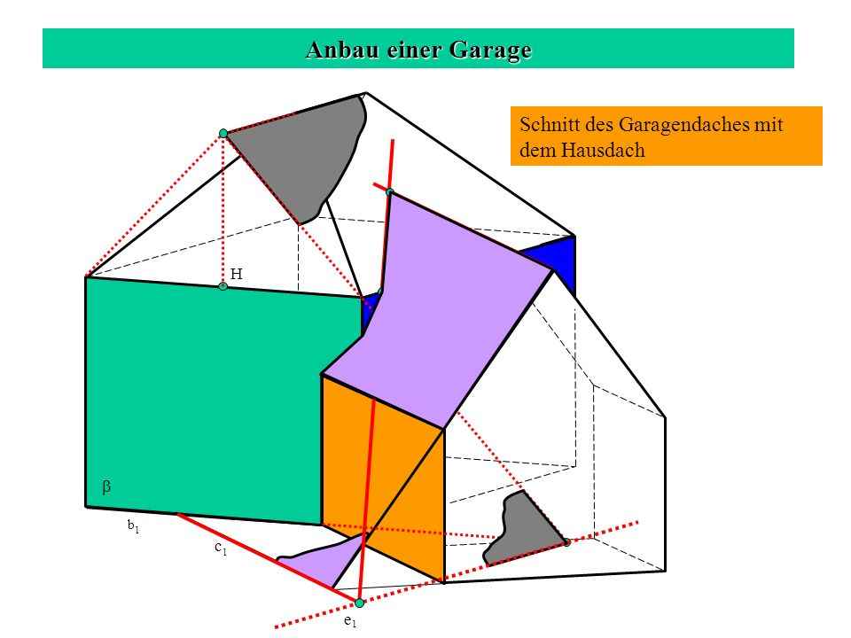 Anbau einer Garage Schnitt des Garagendaches mit dem Hausdach e H c b