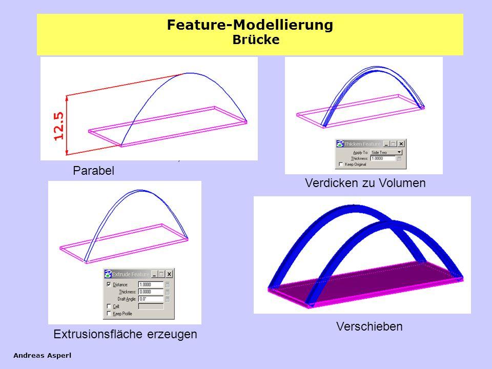Extrusionsfläche erzeugen