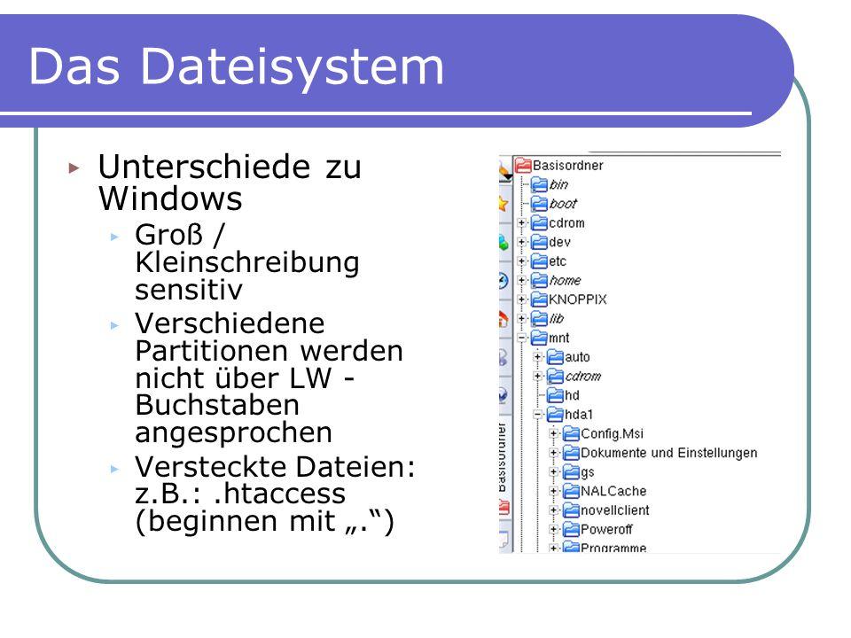 Das Dateisystem Unterschiede zu Windows