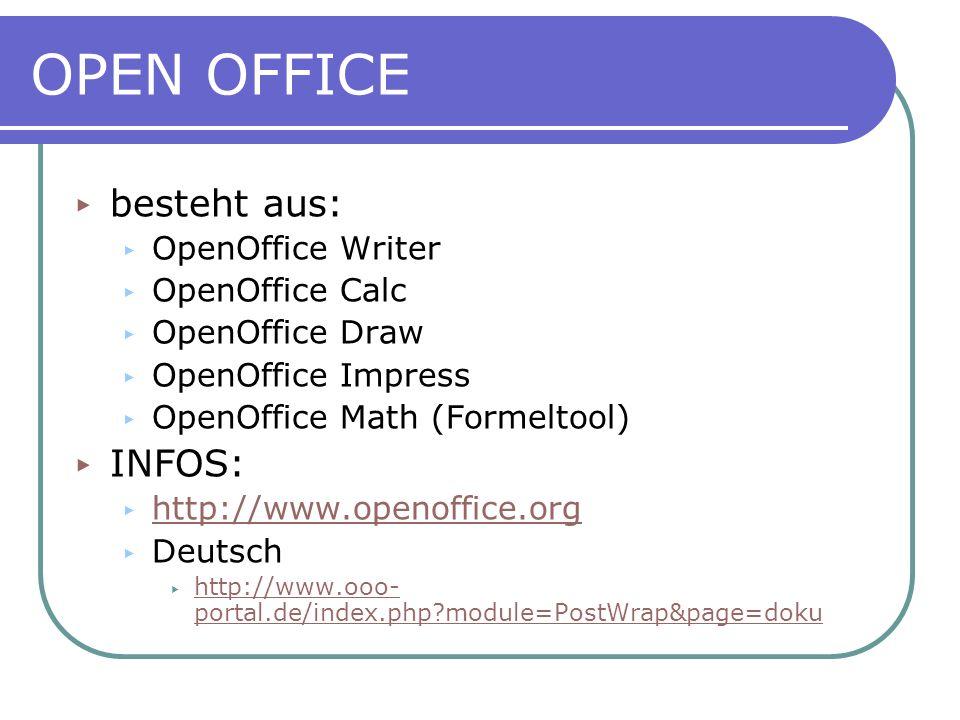 OPEN OFFICE besteht aus: INFOS: OpenOffice Writer OpenOffice Calc