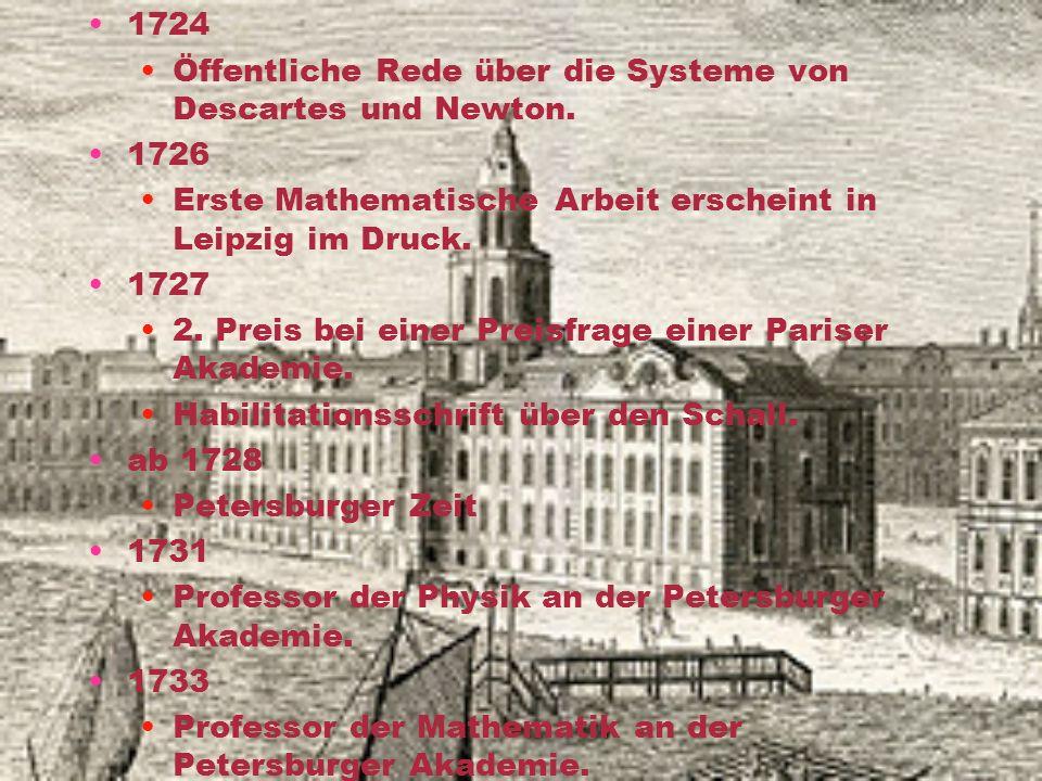 1724 Öffentliche Rede über die Systeme von Descartes und Newton. 1726. Erste Mathematische Arbeit erscheint in Leipzig im Druck.