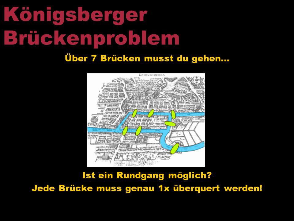 Königsberger Brückenproblem