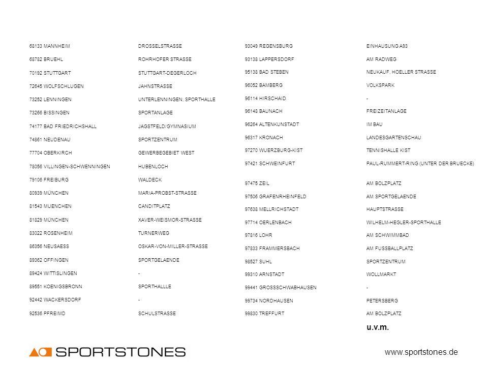 u.v.m. www.sportstones.de 68133 MANNHEIM DROSSELSTRASSE 68782 BRUEHL