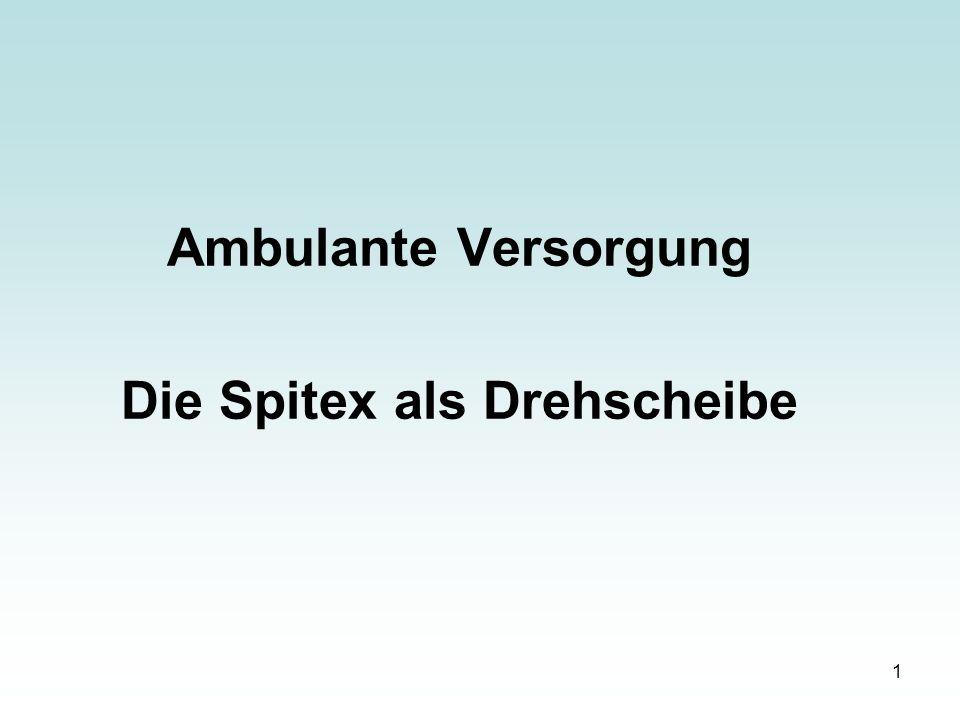 Ambulante Versorgung Die Spitex als Drehscheibe