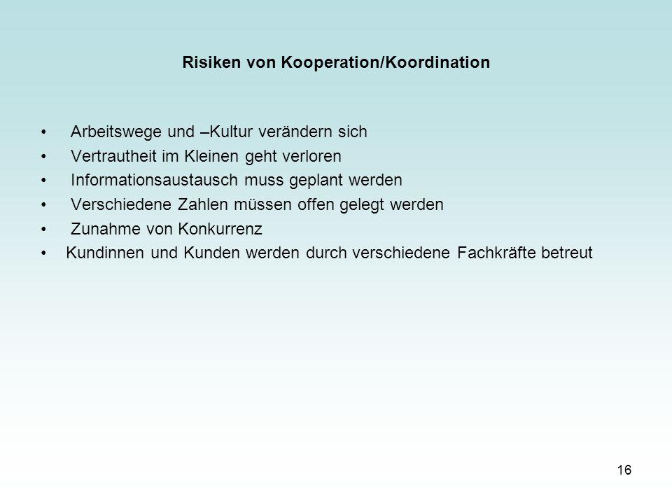 Risiken von Kooperation/Koordination