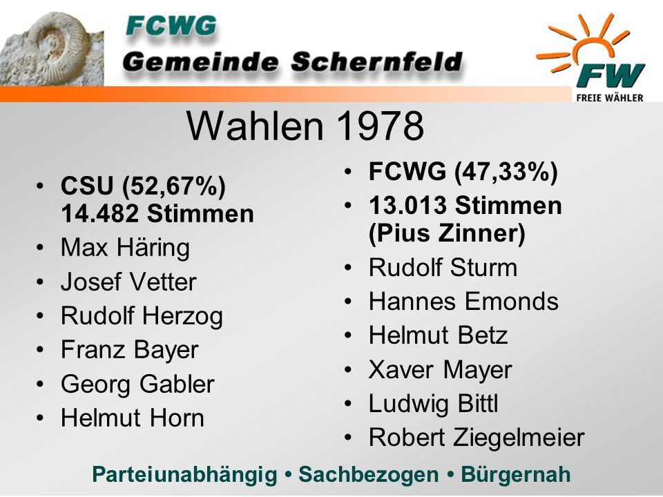 Wahlen 1978 FCWG (47,33%) CSU (52,67%) 14.482 Stimmen