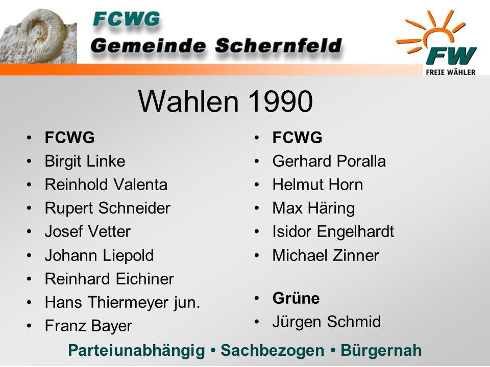 Wahlen 1990 FCWG Birgit Linke Reinhold Valenta Rupert Schneider