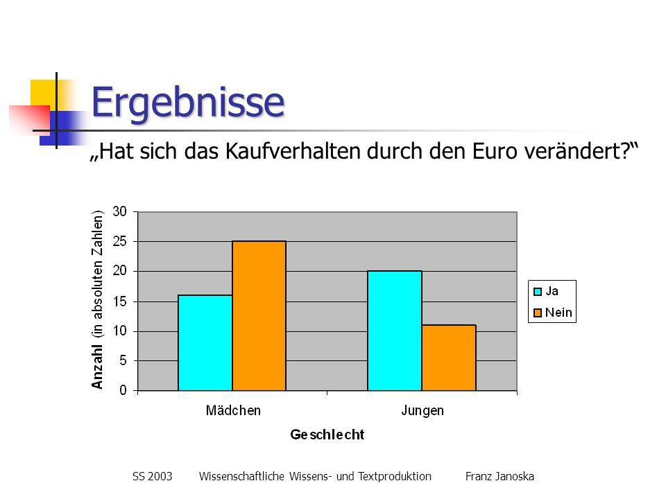 """Ergebnisse """"Hat sich das Kaufverhalten durch den Euro verändert"""