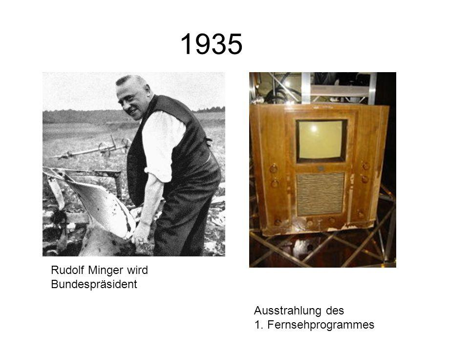 1935 Rudolf Minger wird Bundespräsident