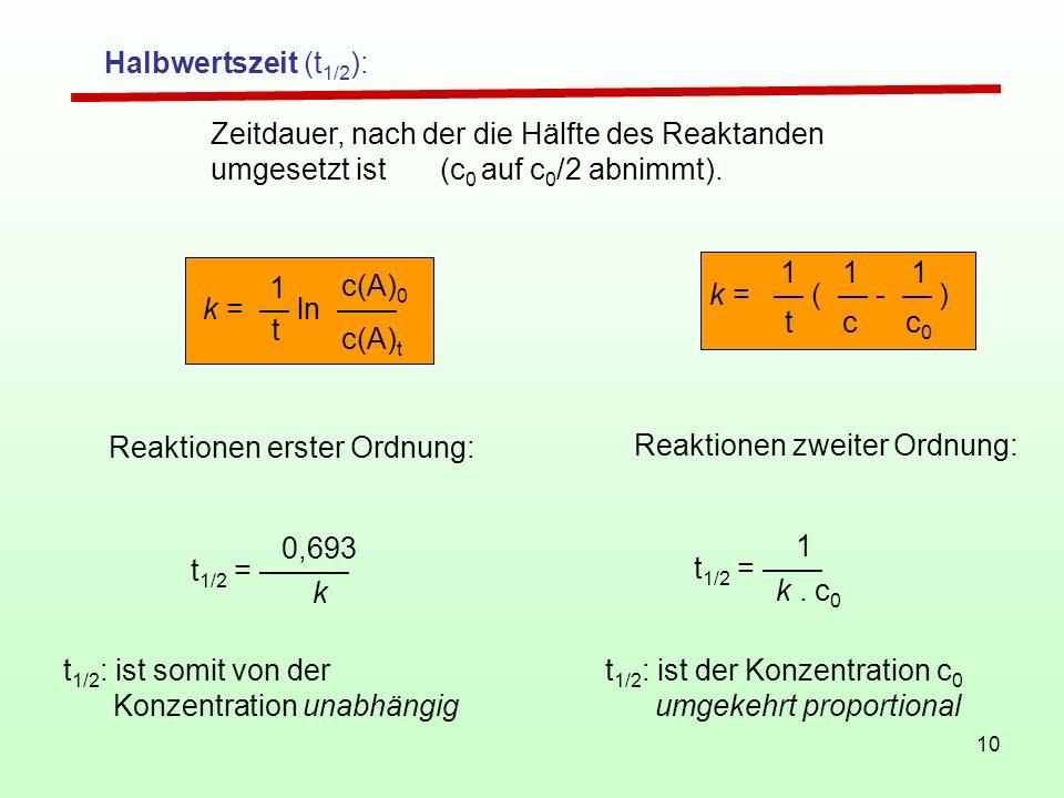 Halbwertszeit (t1/2): Zeitdauer, nach der die Hälfte des Reaktanden. umgesetzt ist (c0 auf c0/2 abnimmt).