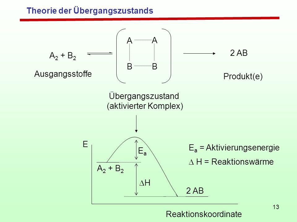 Theorie der Übergangszustands