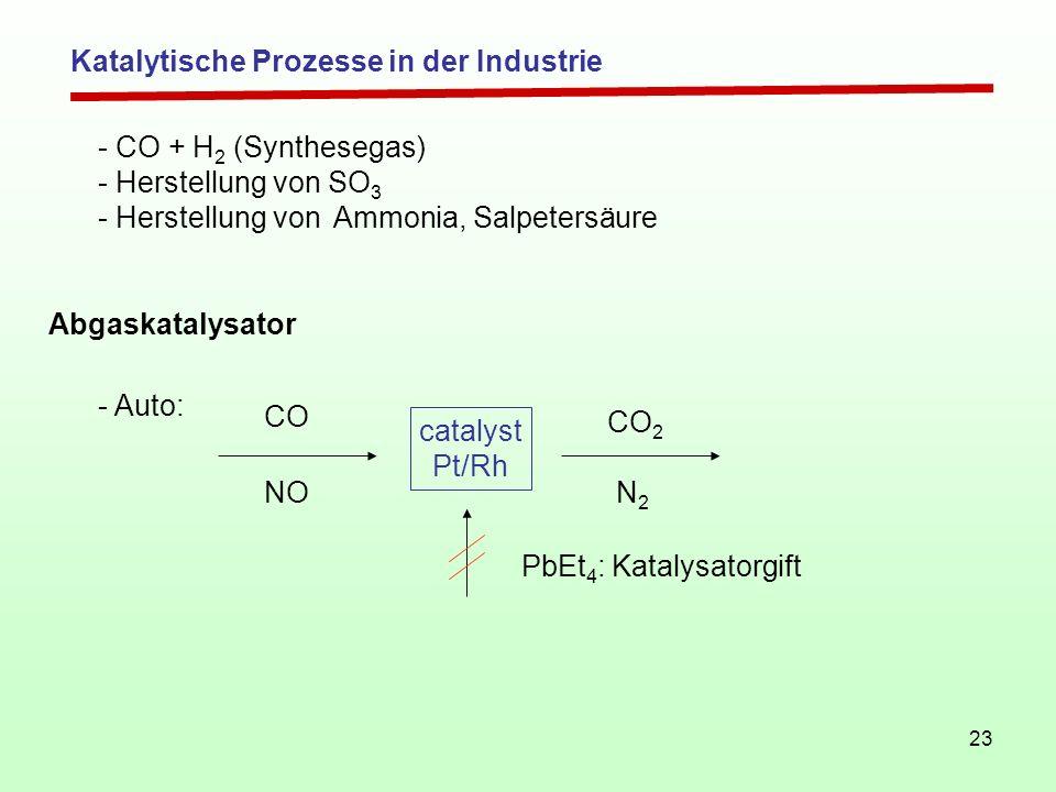 Katalytische Prozesse in der Industrie