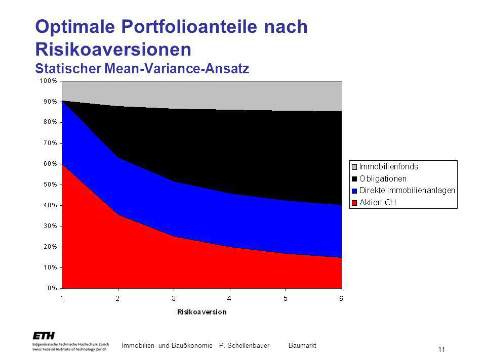 Optimale Portfolioanteile nach Risikoaversionen Statischer Mean-Variance-Ansatz