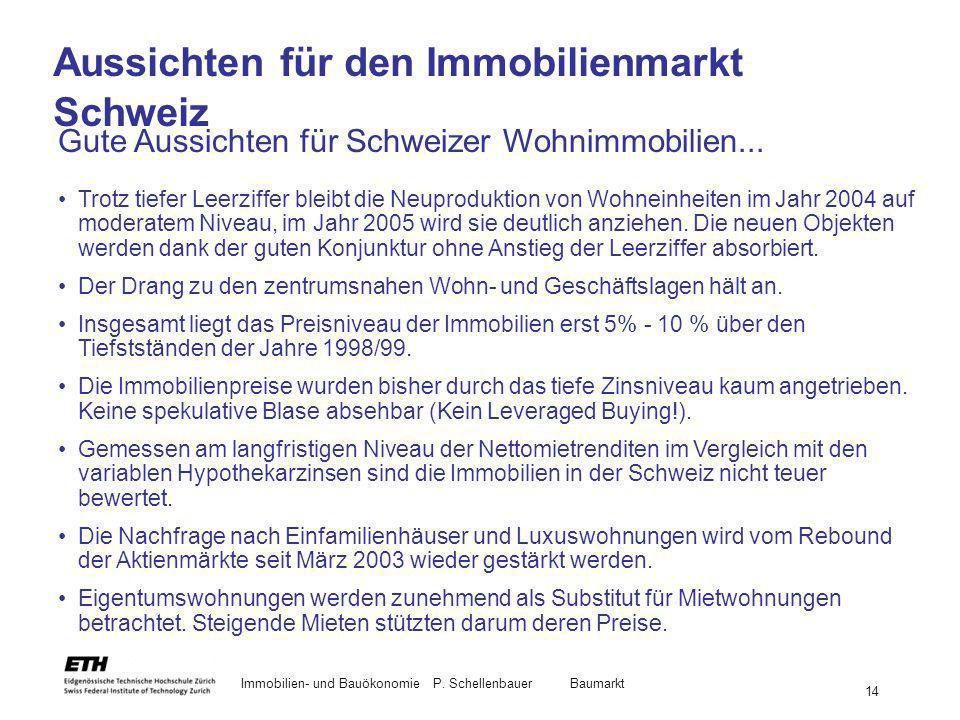 Aussichten für den Immobilienmarkt Schweiz