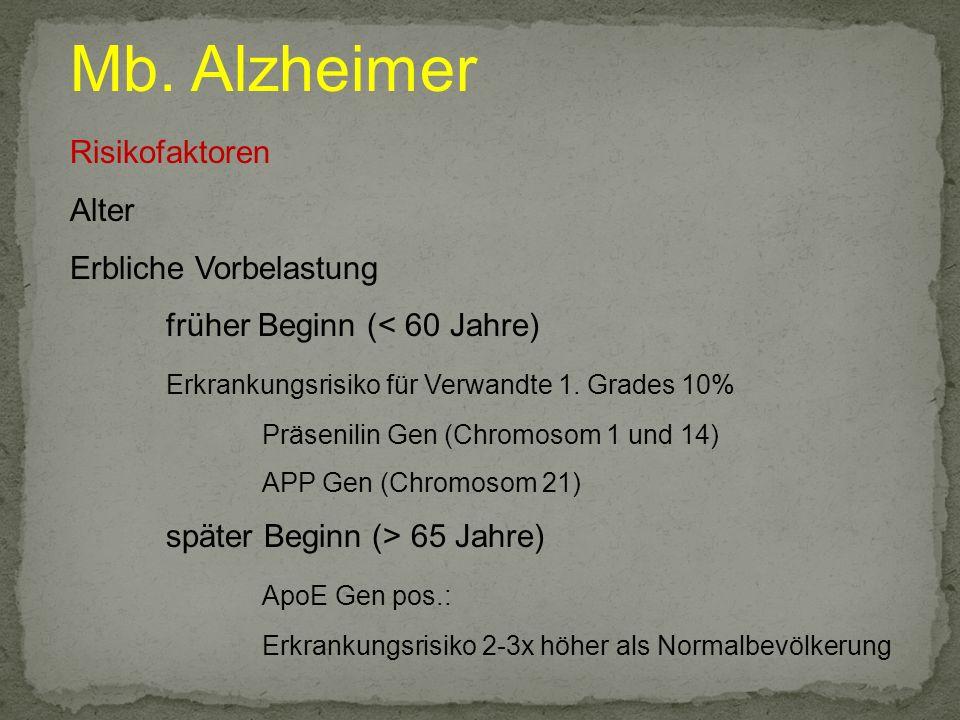 Mb. Alzheimer Risikofaktoren Alter Erbliche Vorbelastung