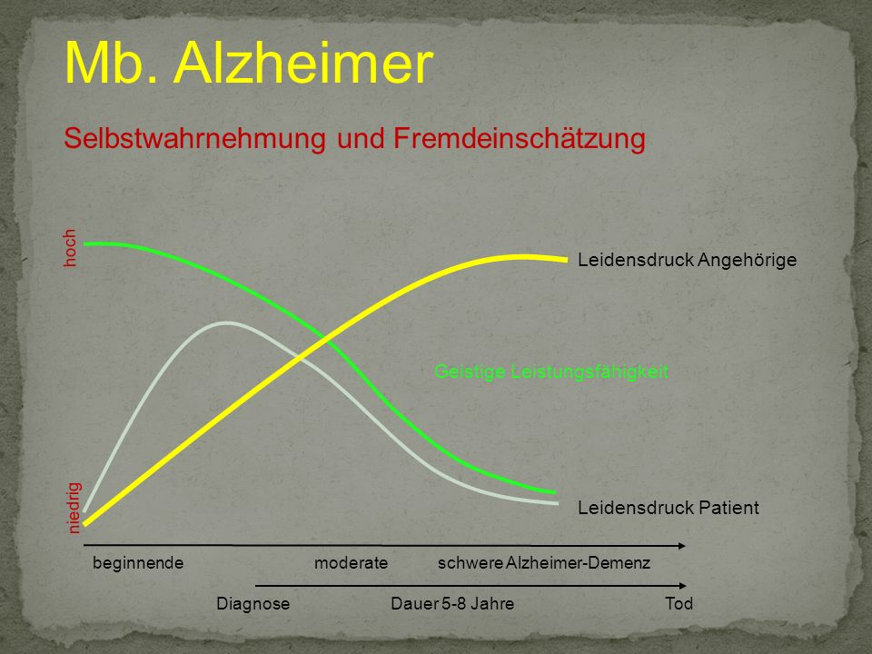 schwere Alzheimer-Demenz
