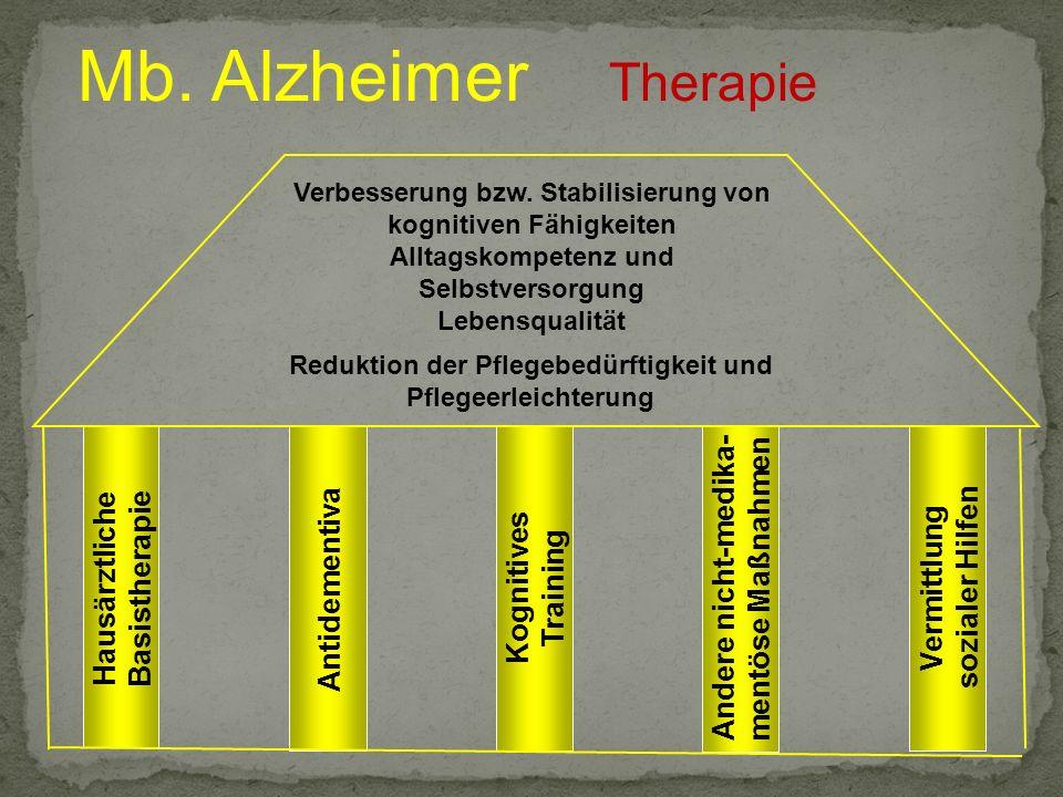 Mb. Alzheimer Therapie Andere nicht-medika- mentöse Maßnahmen