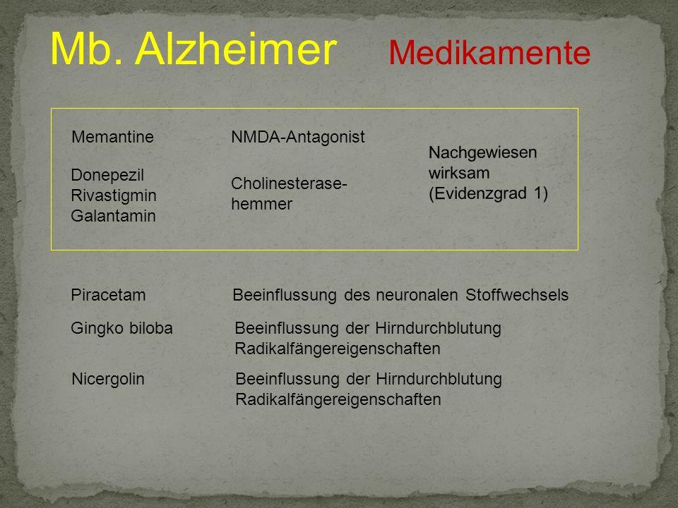 Mb. Alzheimer Medikamente