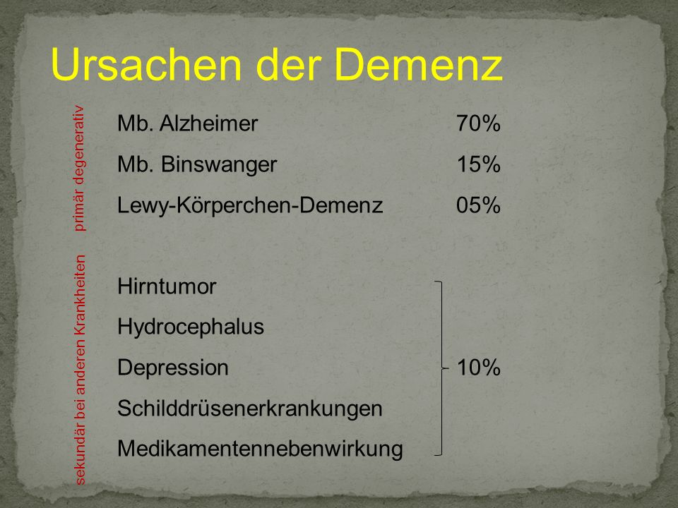 Ursachen der Demenz Mb. Alzheimer 70% Mb. Binswanger 15%
