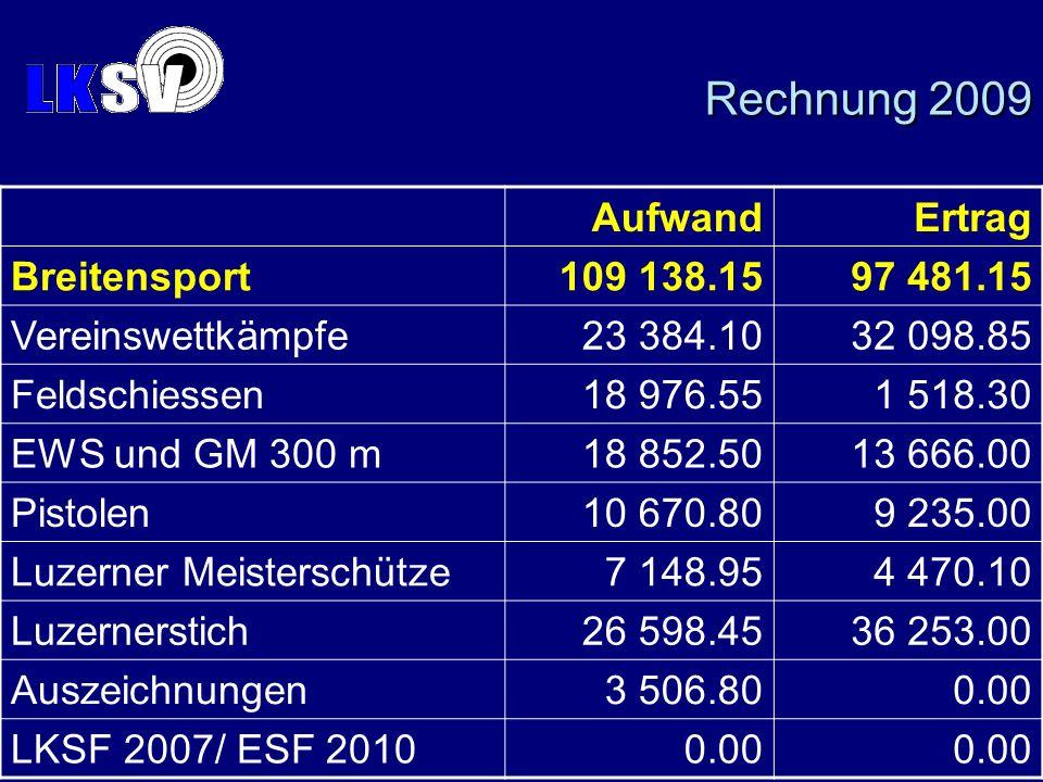 Rechnung 2009 Aufwand Ertrag Breitensport 109 138.15 97 481.15