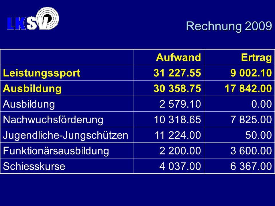 Rechnung 2009 Aufwand Ertrag Leistungssport 31 227.55 9 002.10