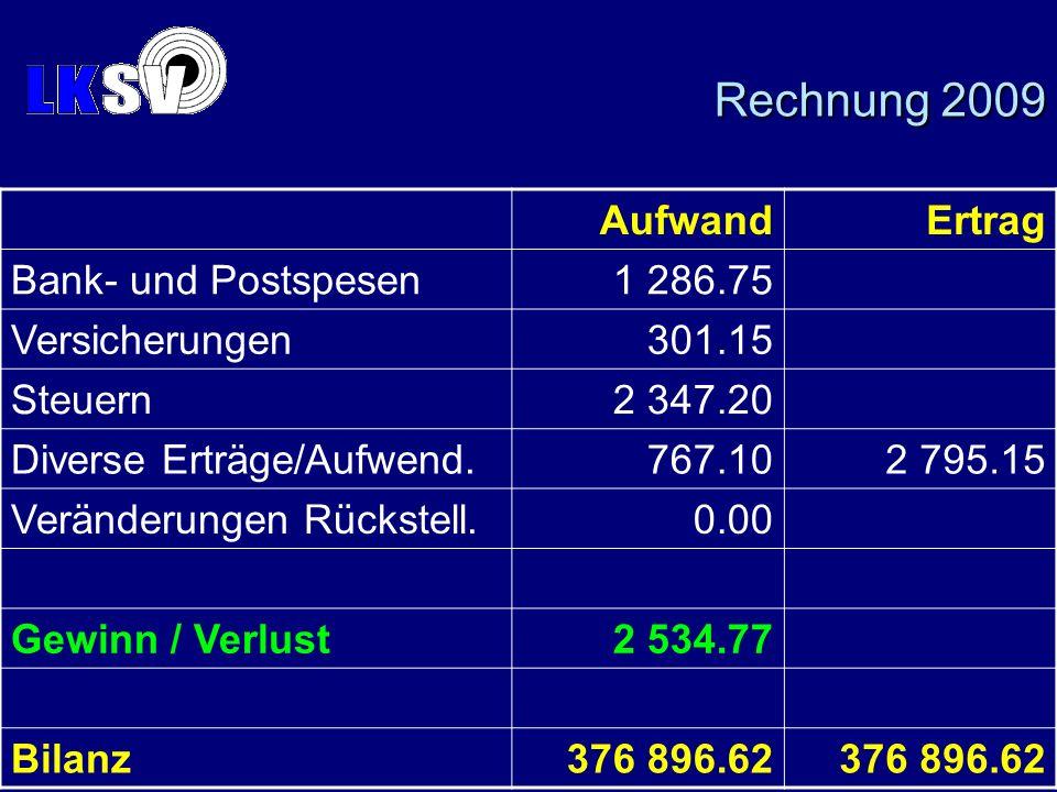 Rechnung 2009 Aufwand Ertrag Bank- und Postspesen 1 286.75