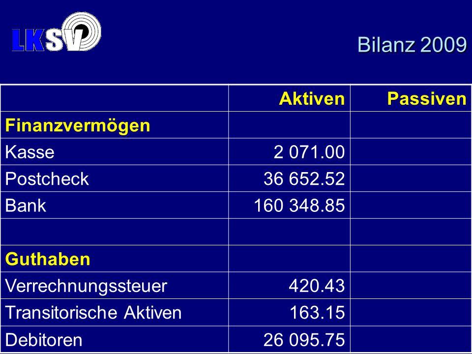 Bilanz 2009 Aktiven Passiven Finanzvermögen Kasse 2 071.00 Postcheck