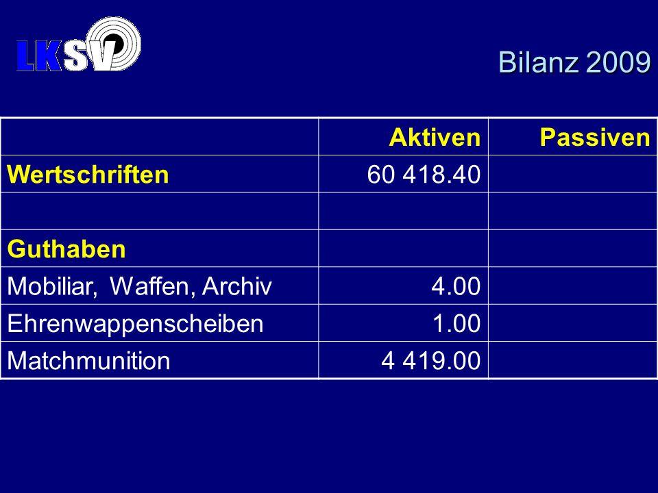 Bilanz 2009 Aktiven Passiven Wertschriften 60 418.40 Guthaben
