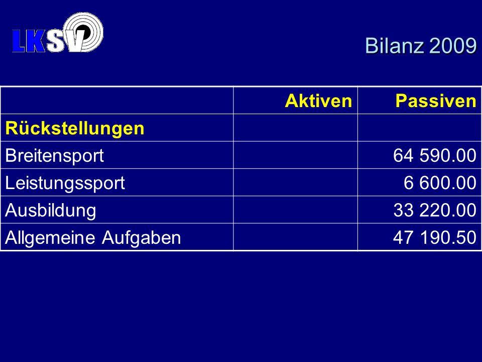 Bilanz 2009 Aktiven Passiven Rückstellungen Breitensport 64 590.00