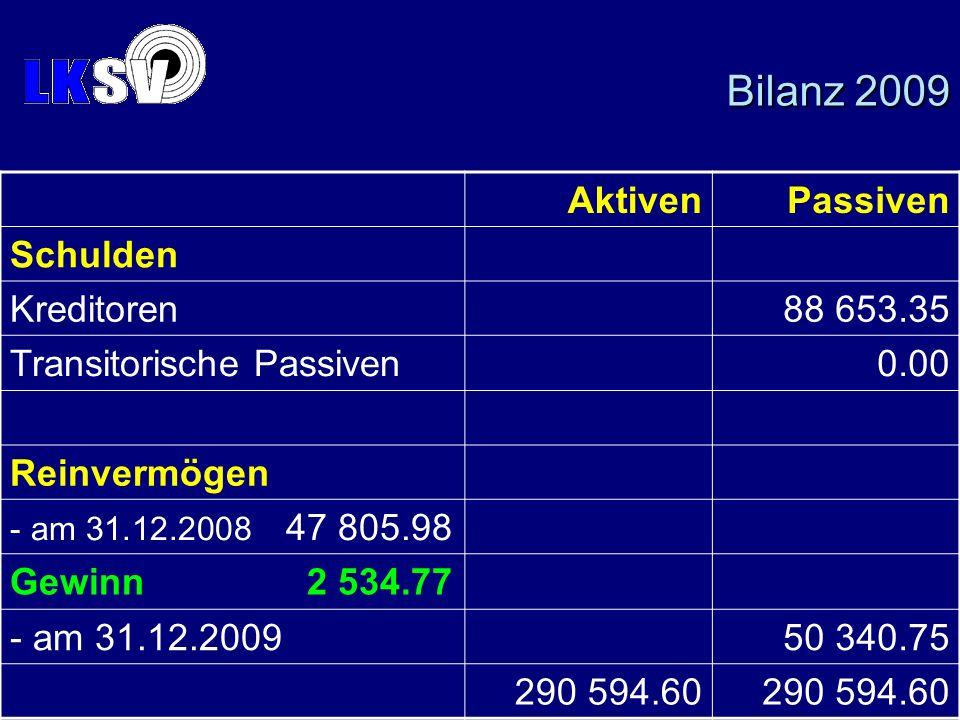 Bilanz 2009 Aktiven Passiven Schulden Kreditoren 88 653.35