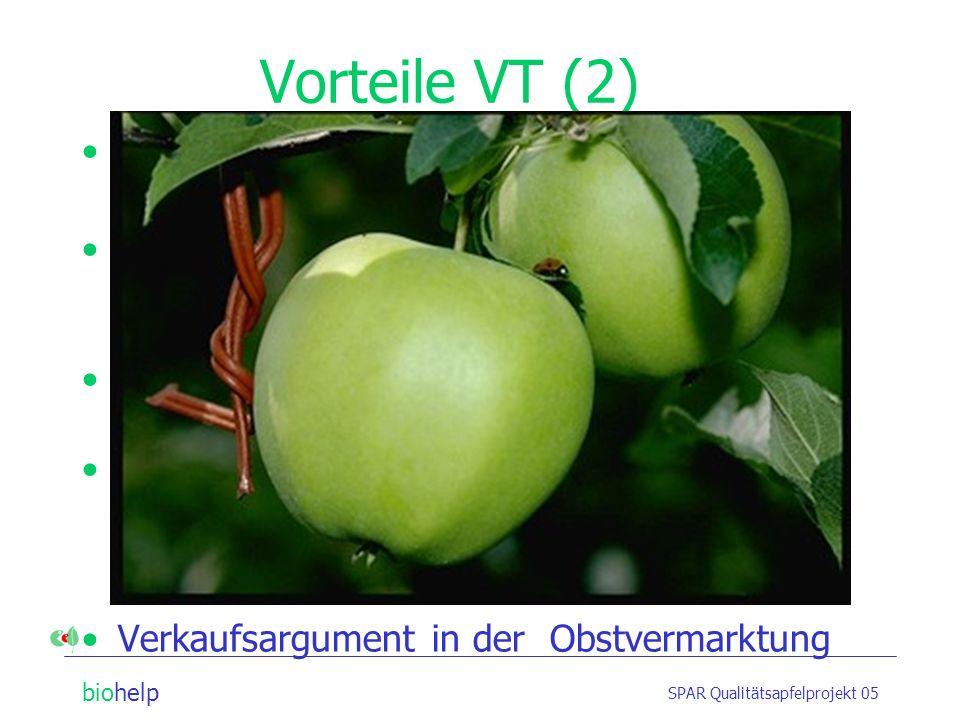 Vorteile VT (2) Reduziert längerfristig Populationsgröße