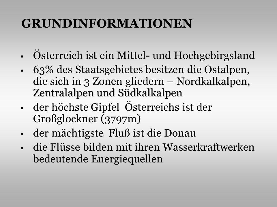 GRUNDINFORMATIONEN Österreich ist ein Mittel- und Hochgebirgsland