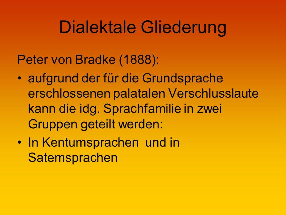Dialektale Gliederung