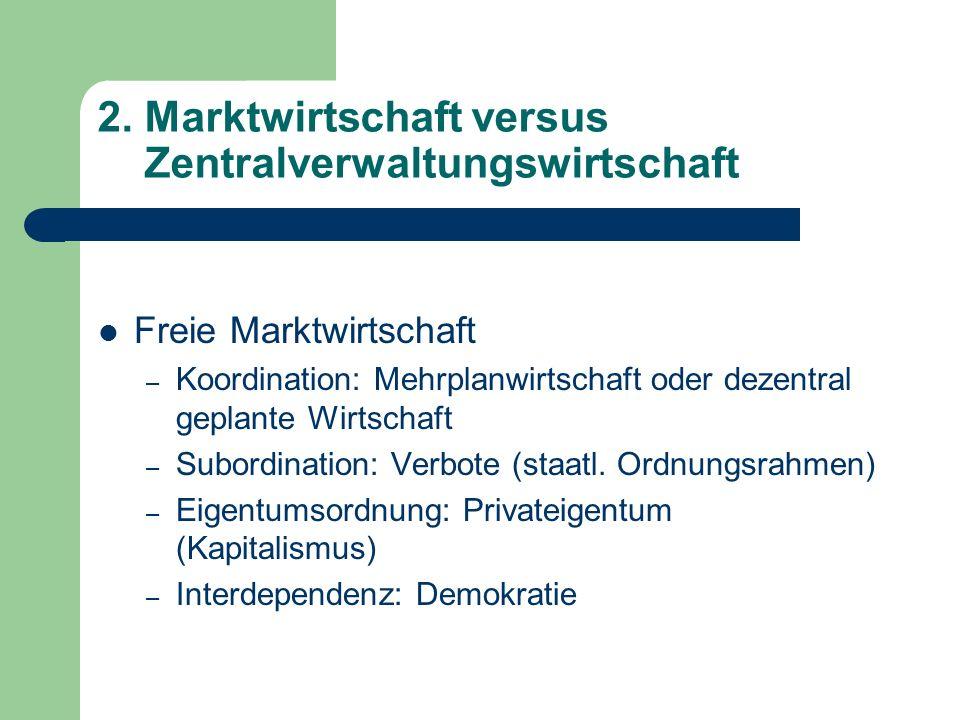 2. Marktwirtschaft versus Zentralverwaltungswirtschaft