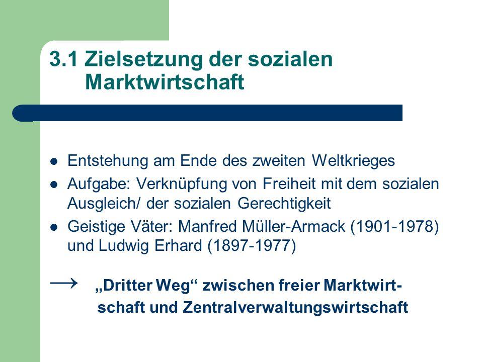 3.1 Zielsetzung der sozialen Marktwirtschaft