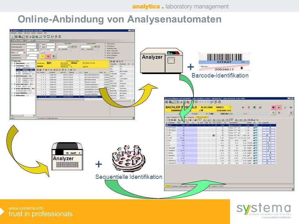 Online-Anbindung von Analysenautomaten