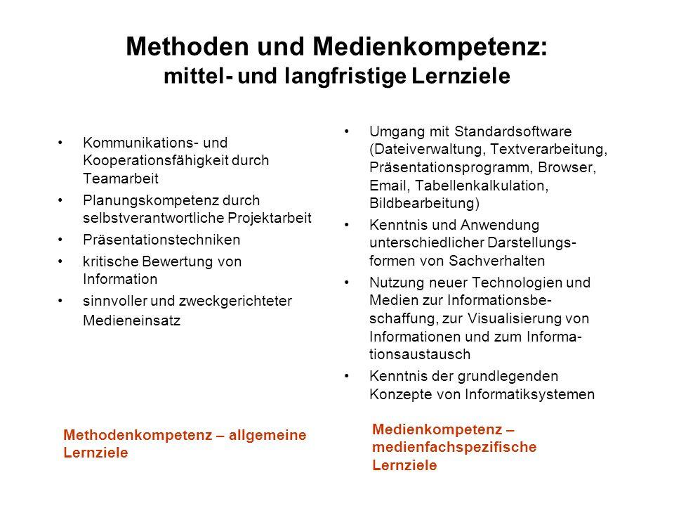 Methoden und Medienkompetenz: mittel- und langfristige Lernziele