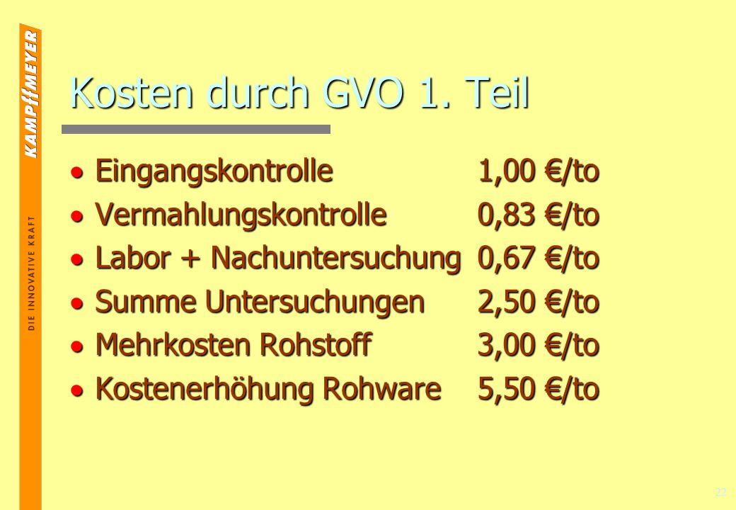 Kosten durch GVO 1. Teil Eingangskontrolle 1,00 €/to