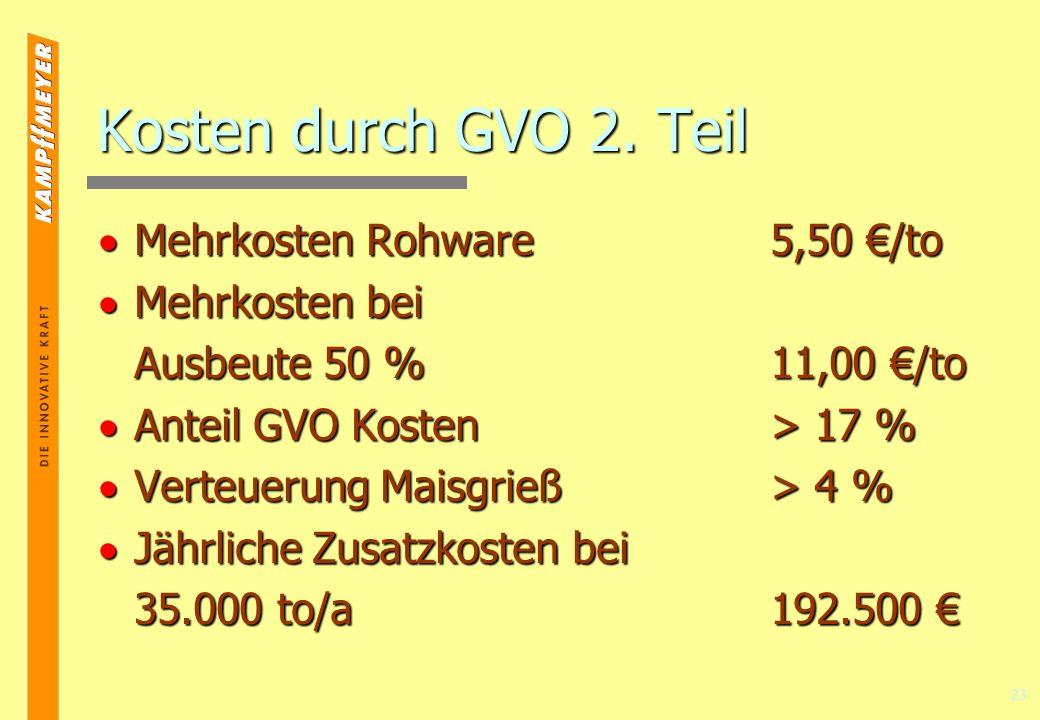 Kosten durch GVO 2. Teil Mehrkosten Rohware 5,50 €/to Mehrkosten bei