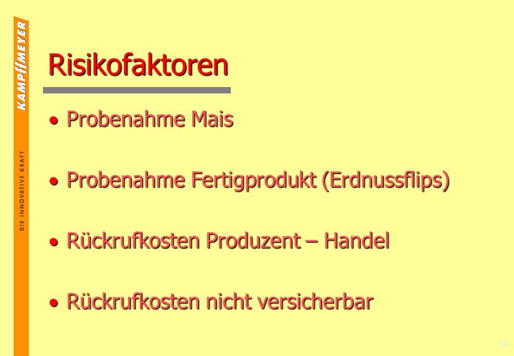 Risikofaktoren Probenahme Mais Probenahme Fertigprodukt (Erdnussflips)