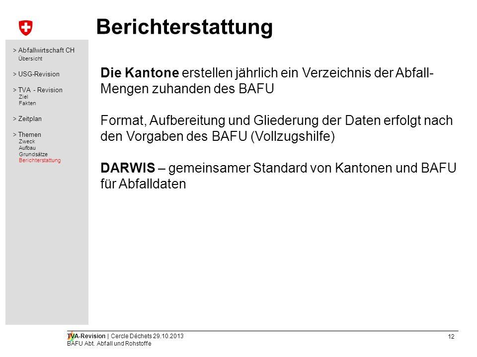 Berichterstattung > Abfallwirtschaft CH. Übersicht. > USG-Revision. > TVA - Revision. Ziel. Fakten.