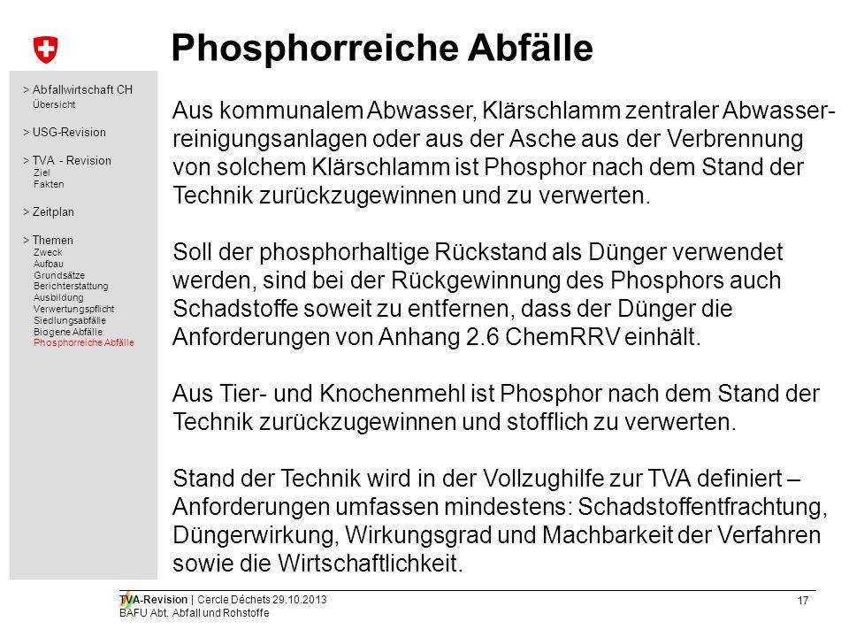 Phosphorreiche Abfälle
