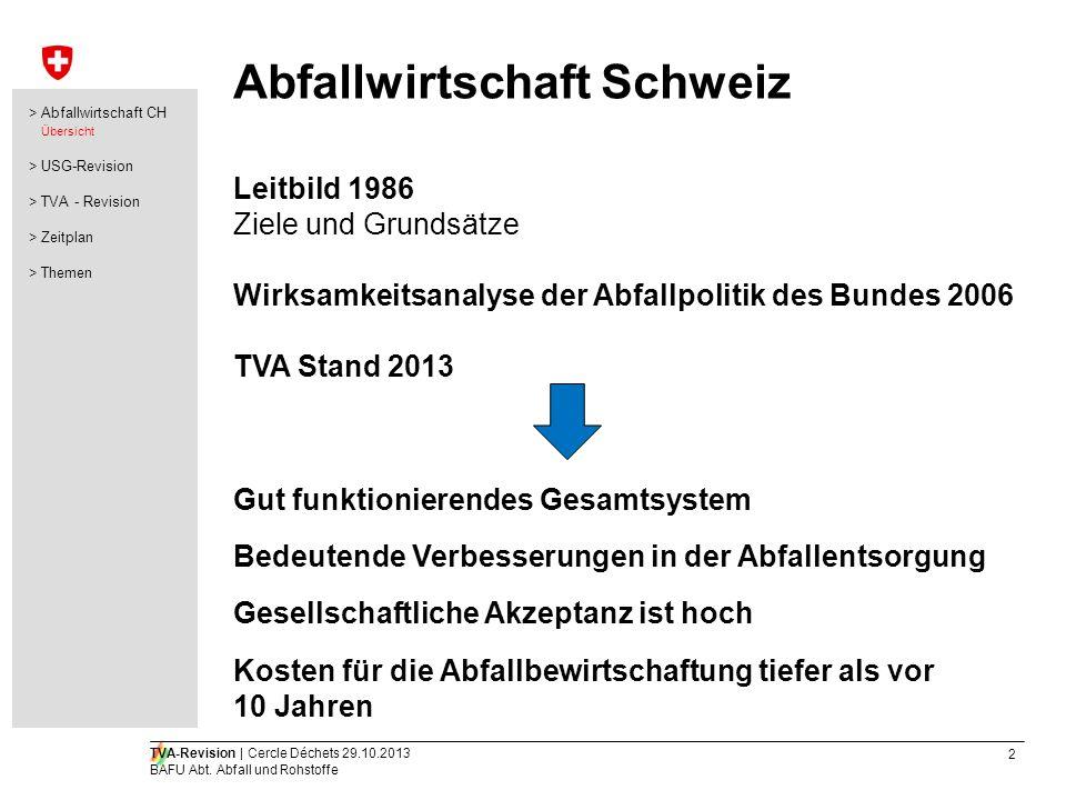 Abfallwirtschaft Schweiz